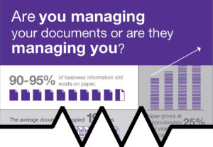 Managing Your Documents