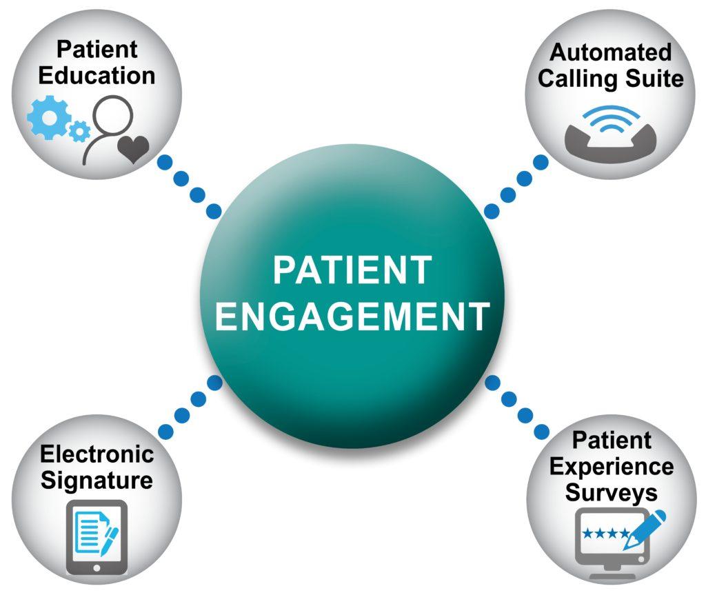 GBS Patient Engagement Logo